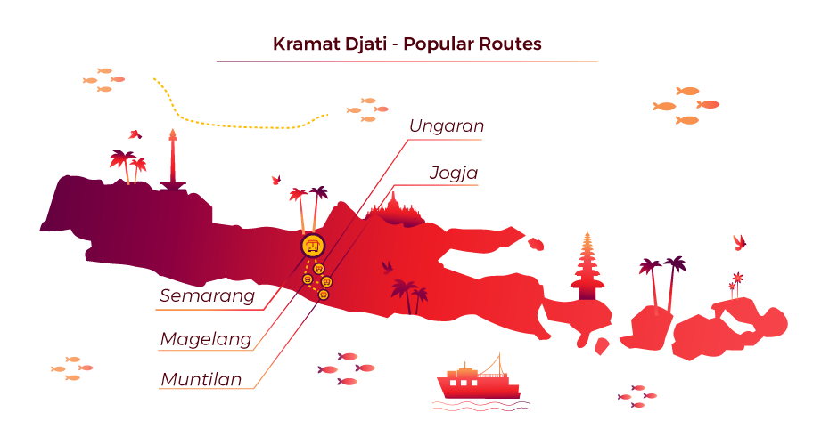 Kramat Djati - Popular Routes