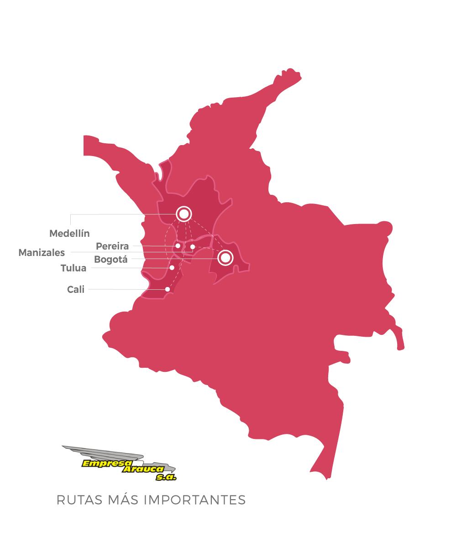 Empresa Arauca destinos más importantes