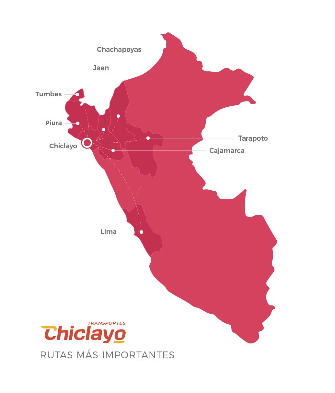 Transportes Chiclayo destinos más importantes