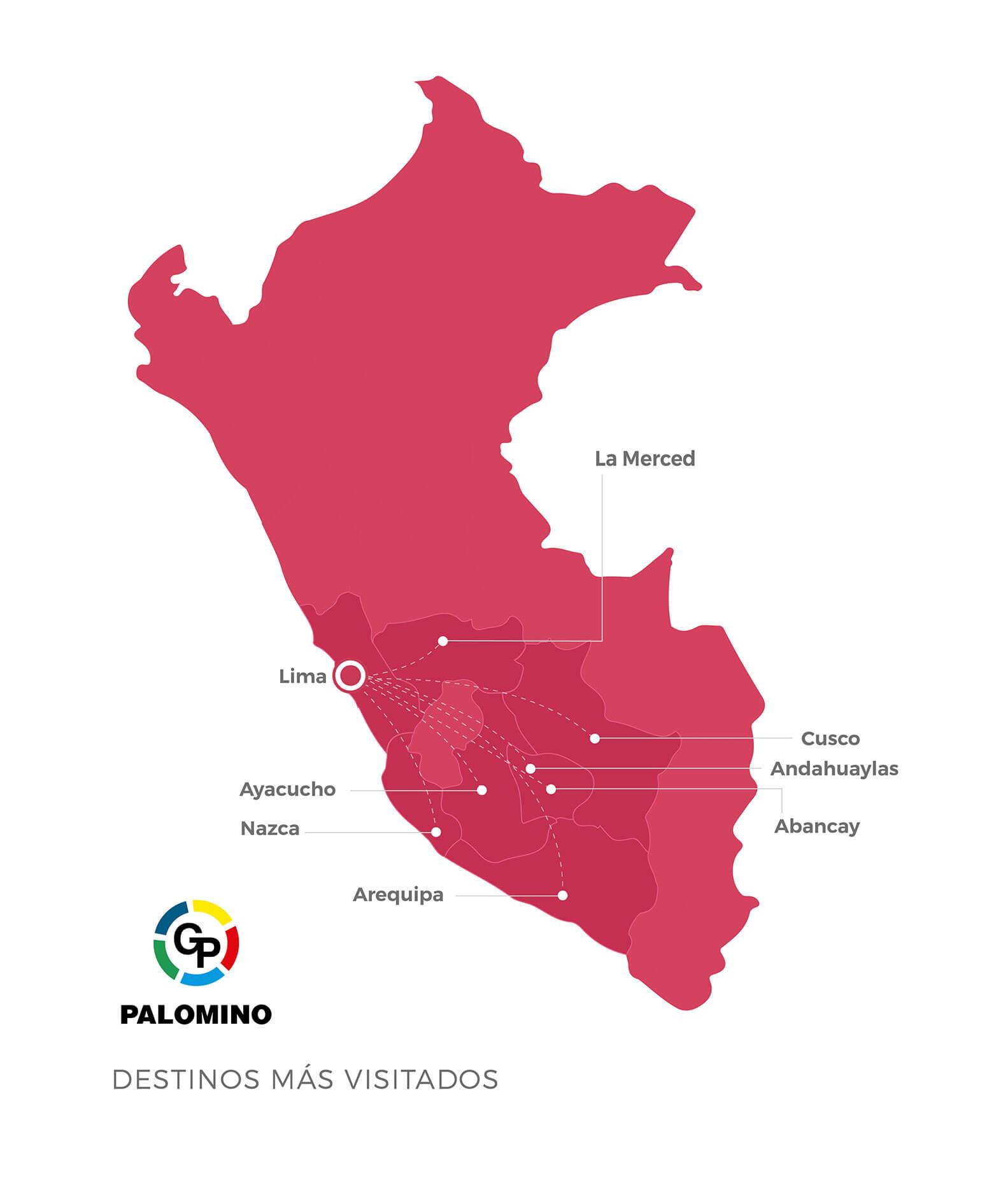 Destinos más Importantes de Wari Palomino: