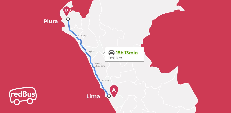 Ruta Lima a Piura