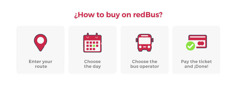 How to buy on redbus