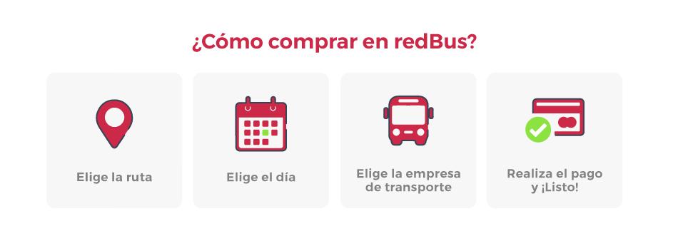 Como comprar pasajes de bus