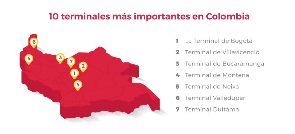 Terminales de Bus más importantes de redBus