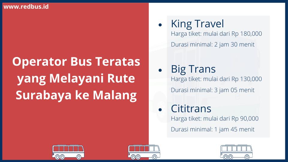 Detail bus populer dari Surabaya ke Malang