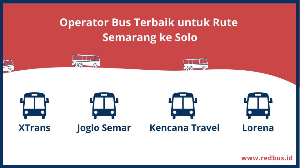 Daftar PO shuttle yang beroperasi dari Semarang ke Solo