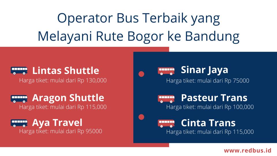 Detail bus populer dari Bogor ke Bandung