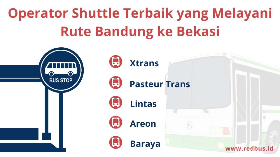 Daftar operator bus Bandung Bekasi