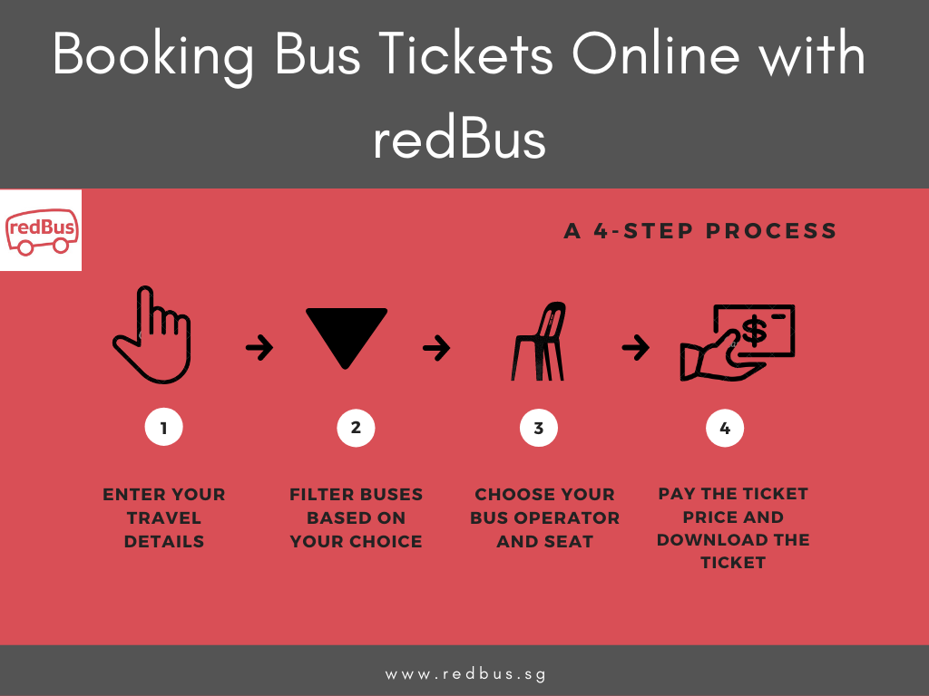 How to book bus tickets online on redBus