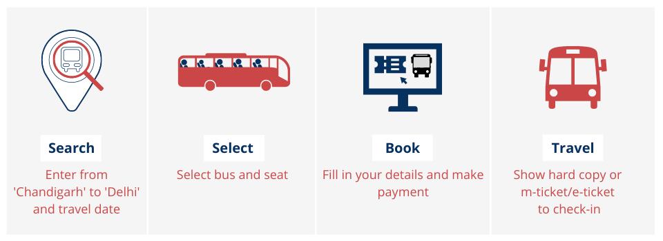 bus from Chandigarh to Delhi