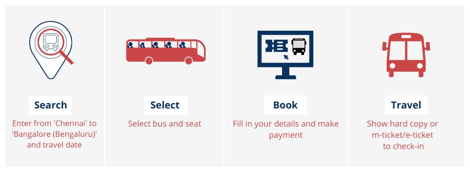 Chennai to Bangalore bus tickets