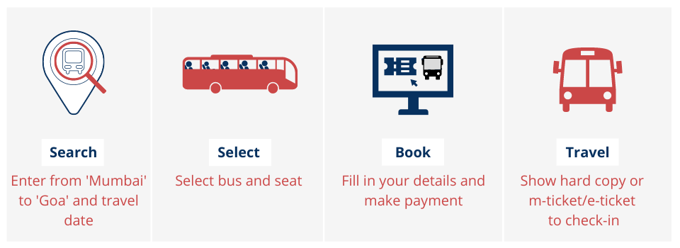 Mumbai to Goa bus