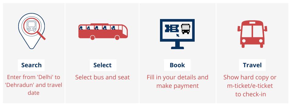 bus from Delhi to Dehradun