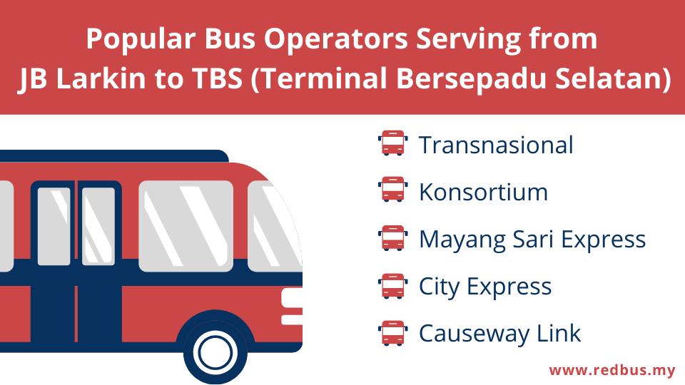 JB Larkin to TBS Bus Operators