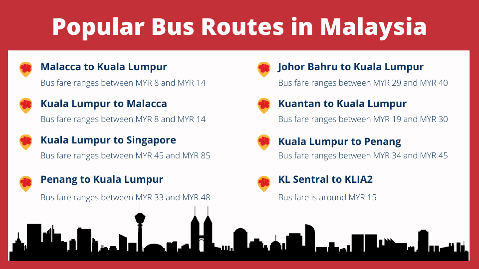 popular routes for online bus booking