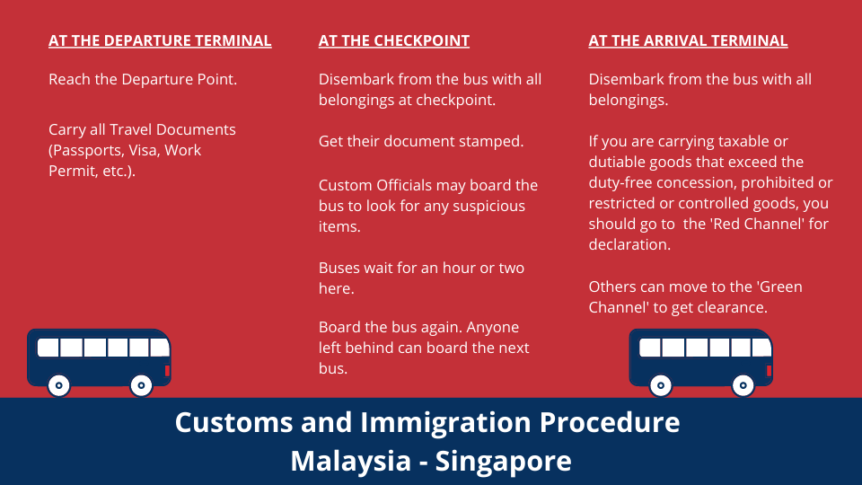 customs and immigrations for booking online bus tickets