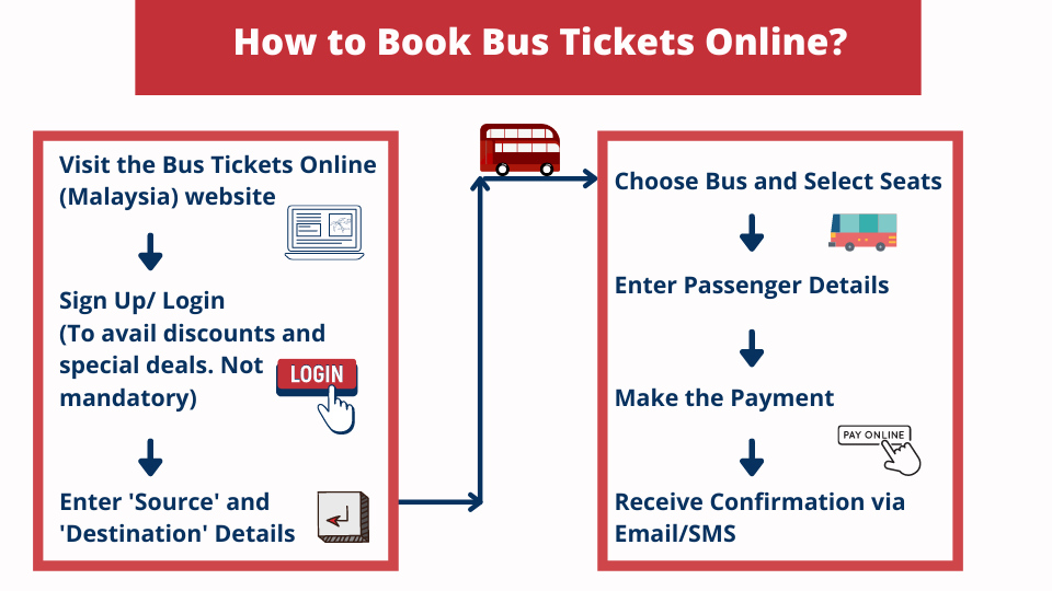 how to book a bus ticket online