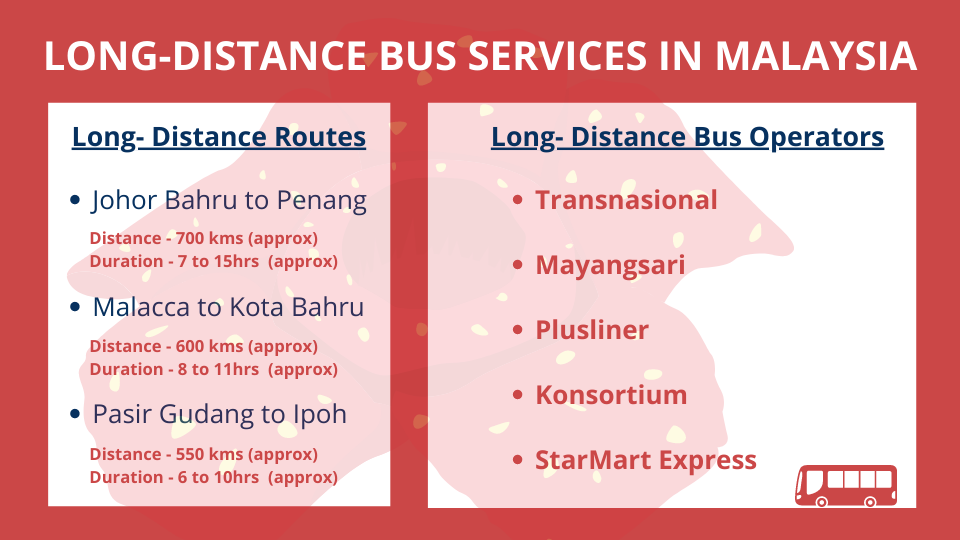 long distance bus tickets in Malaysia