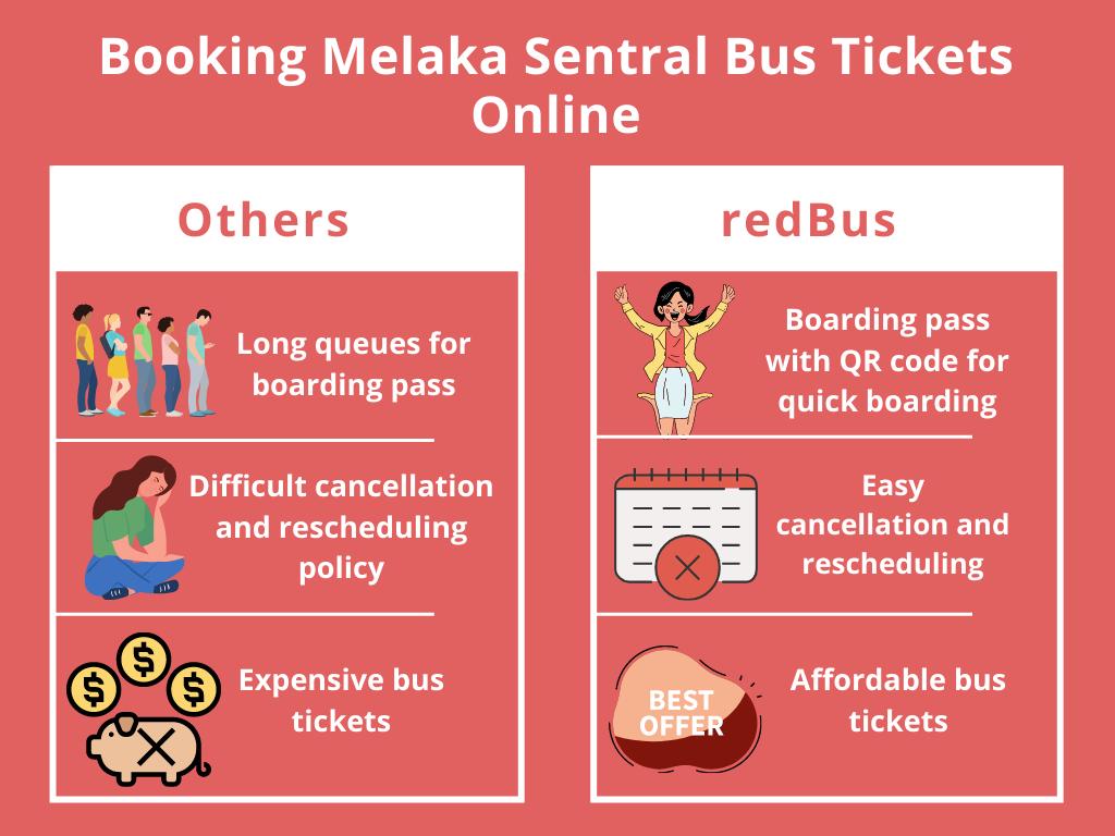 Melaka Sentral Boarding Pass