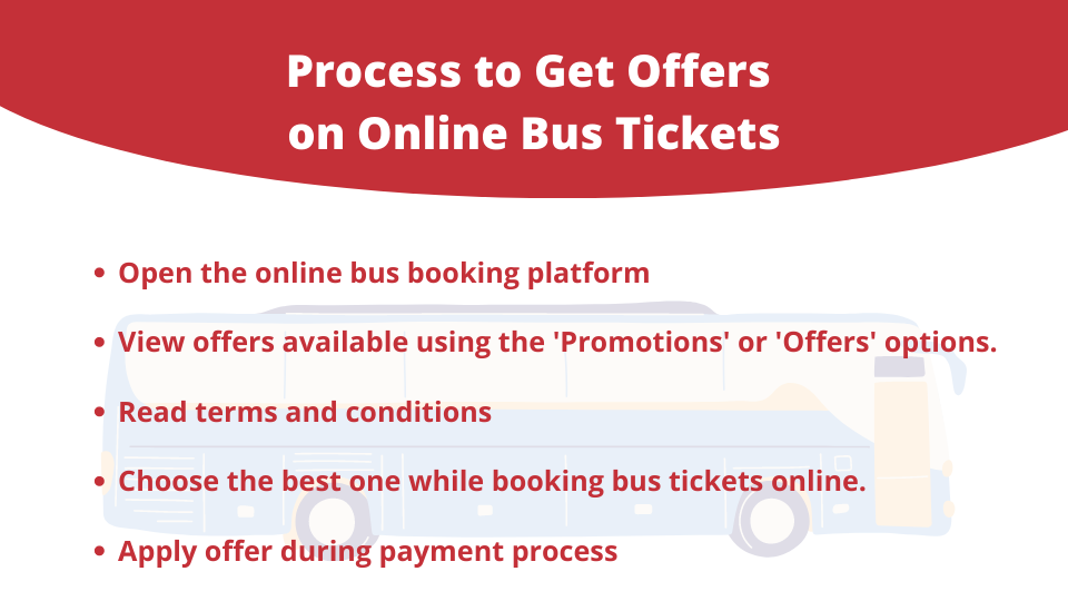 Promotions and Offers on Online Bus Tickets