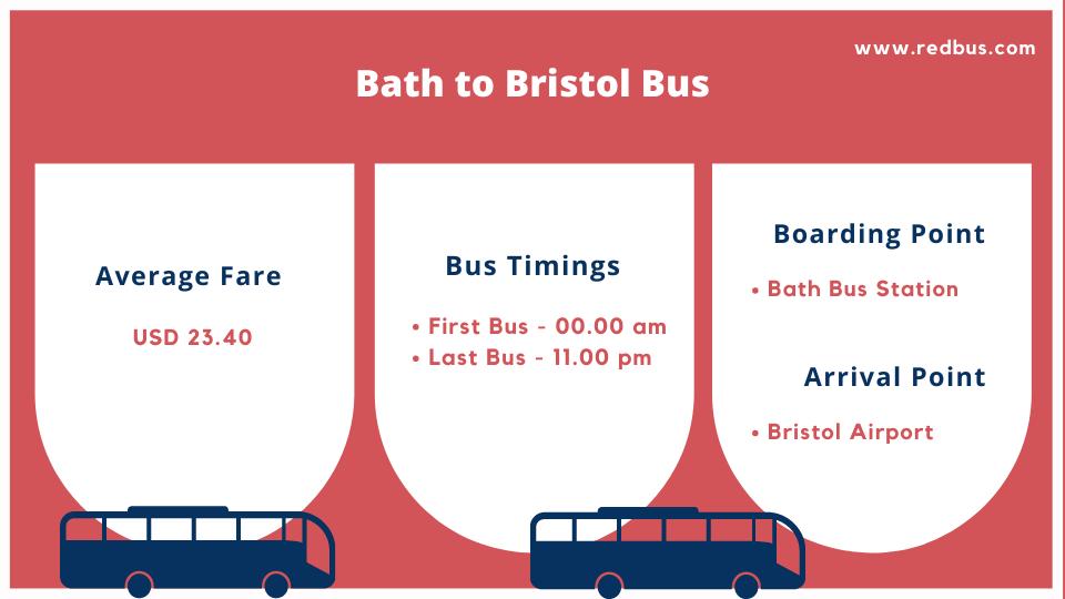 bath to bristol bus