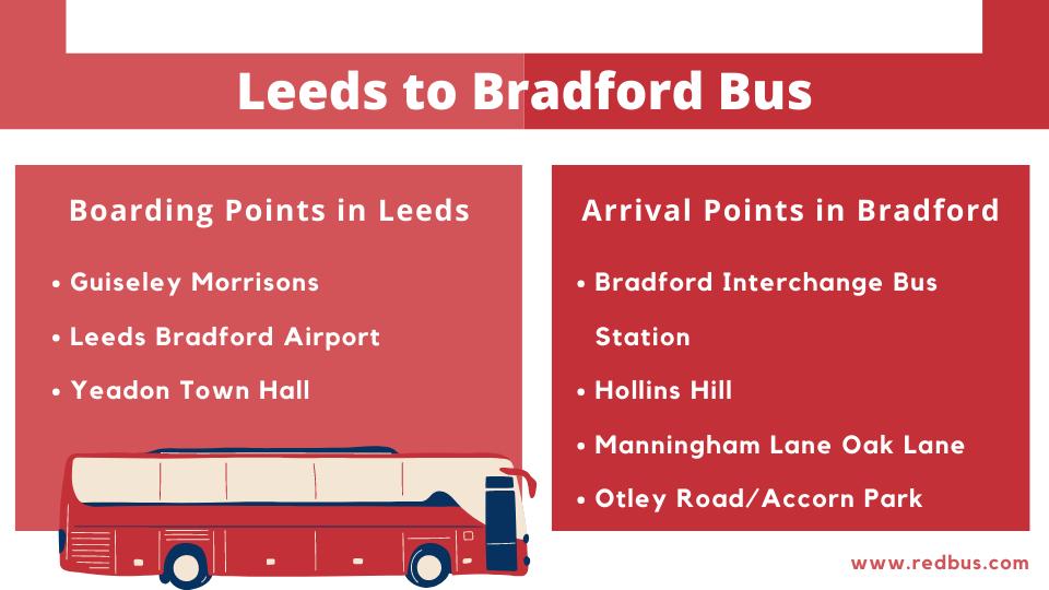 leeds to bradford bus