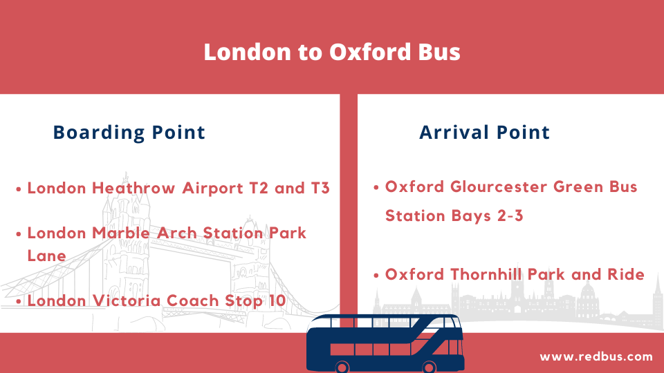 london to oxford bus
