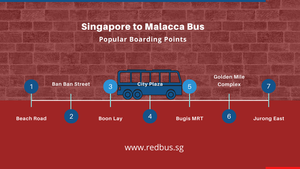 singapore to malacca bus tickets
